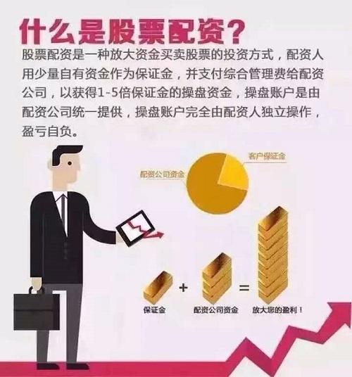 重庆股票配资公司